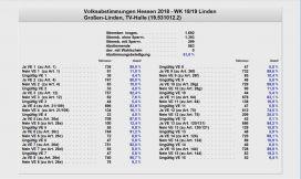 Kreiswahlbezirk-2-TV-Halle-VA